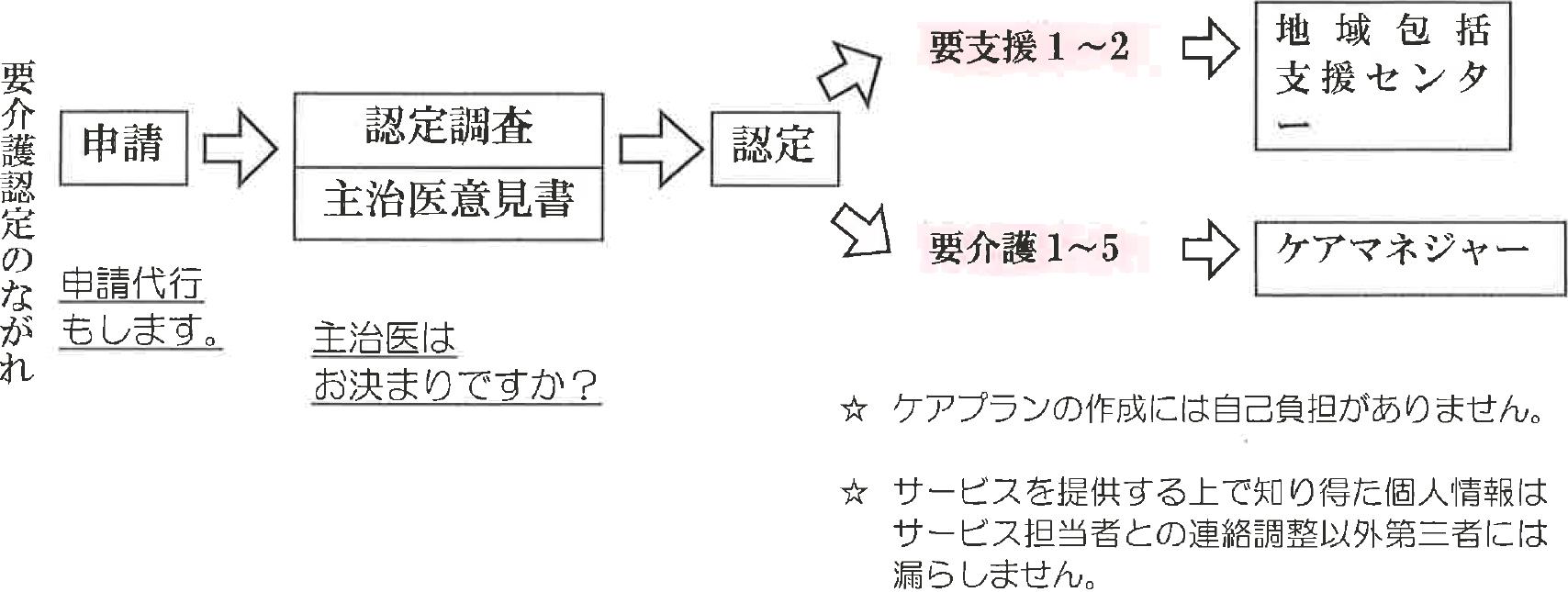 itaku02